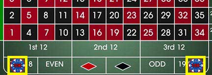 small big bet roulette online